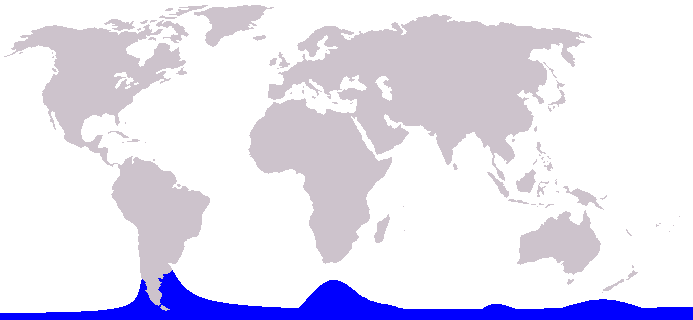 Range of the Hourglass Dolphin