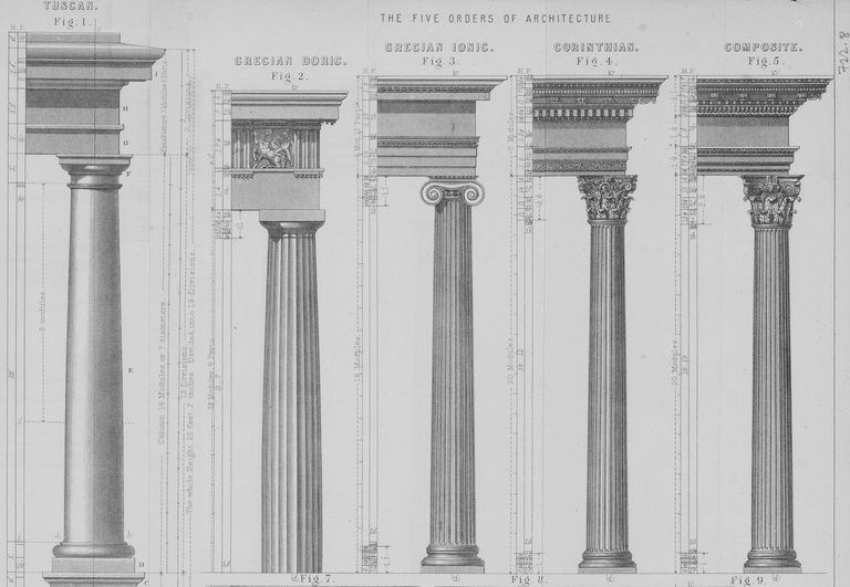 types of columns and architecture s classical order