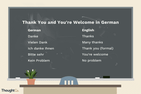 Graphic of chalkboard with German and English