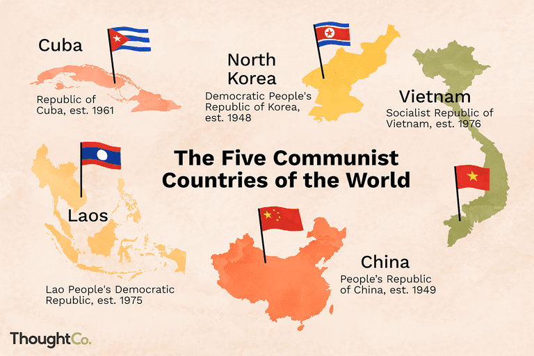 Five communist countries of the world