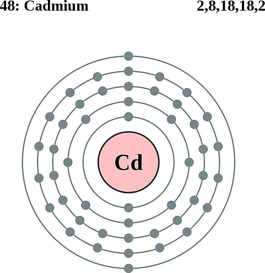 This diagram of a cadmium atom shows the electron shell.