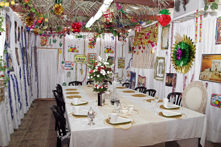 Feast Of Tabernacles Sukkot In The Bible