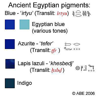 Blue Ancient Egyptian Name Irtyu Was The Color Of Heavens Dominion Gods As Well Water Yearly Inundation And