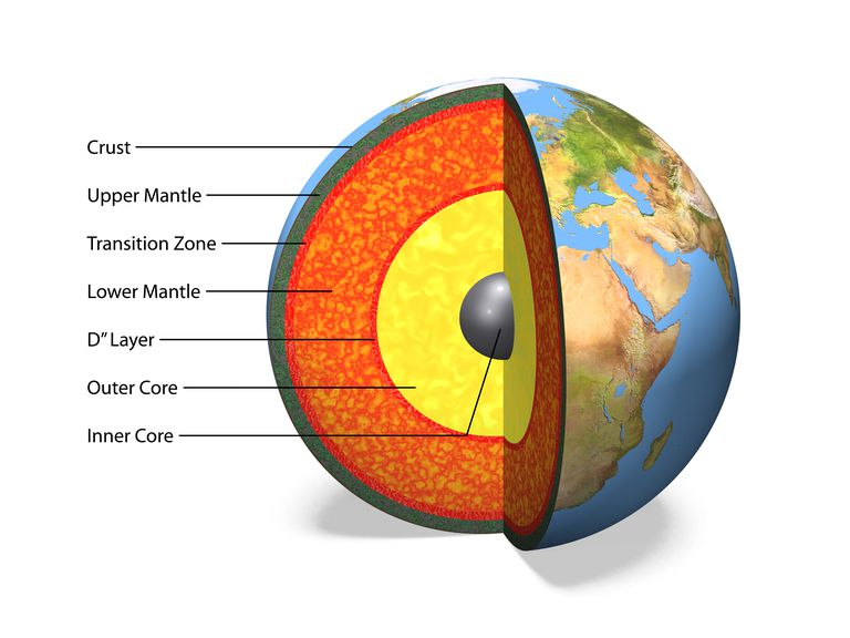 6 fascinating facts about the earths mantle ccuart Image collections