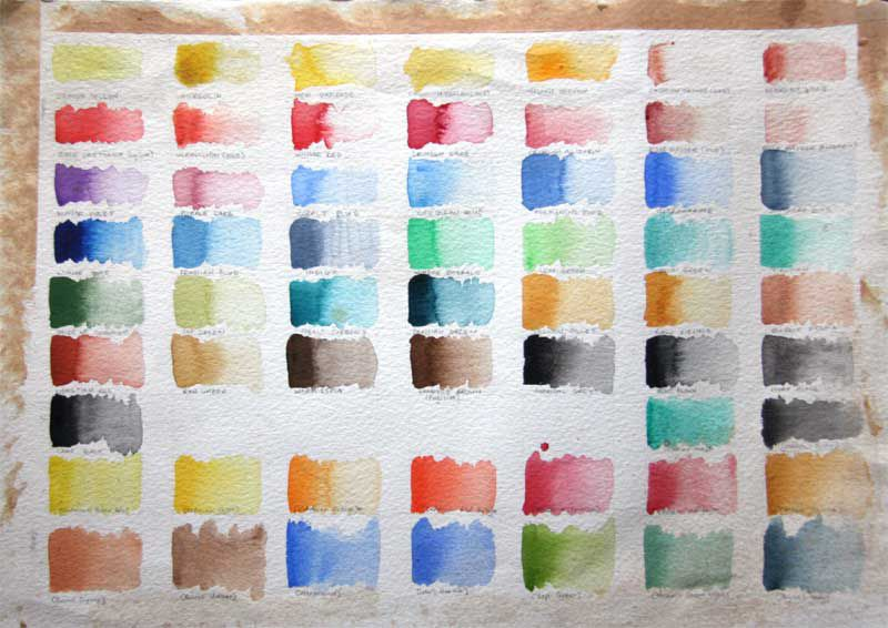 how to make watercolor paint from pigment