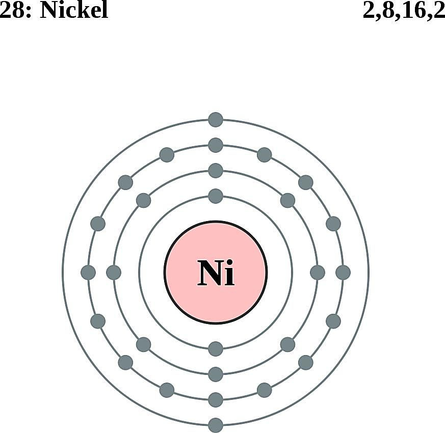 This diagram of a nickel atom shows the electron shell.