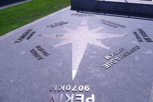 Points of compass