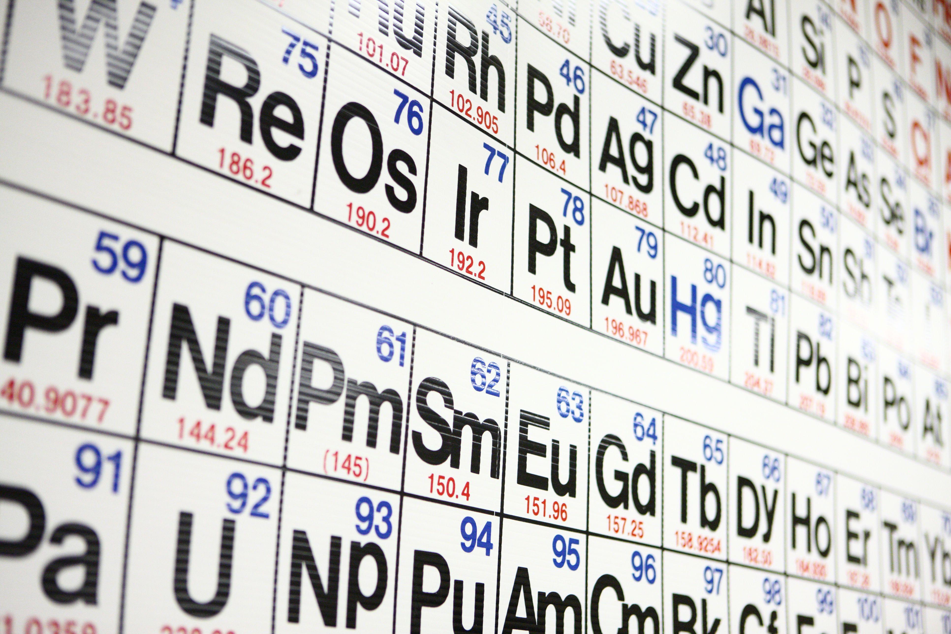 あなたは 周期律表あなたの壁紙を作ることができます知っていますか