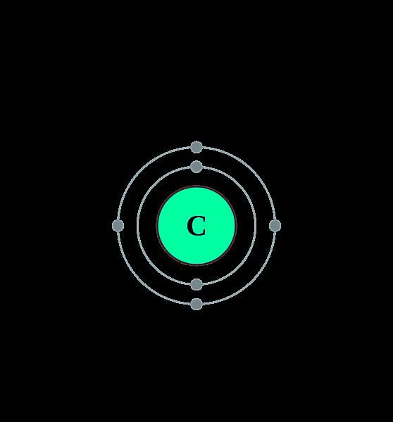 This diagram shows the electron shell of a carbon atom.