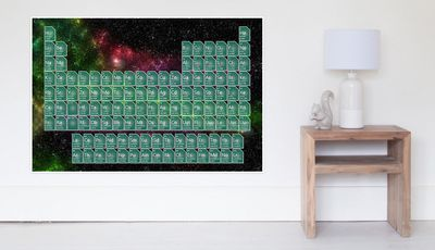 Element list atomic number element name and symbol giant periodic table poster urtaz Choice Image