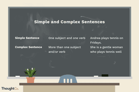 Chalkboard with simple and complex sentences