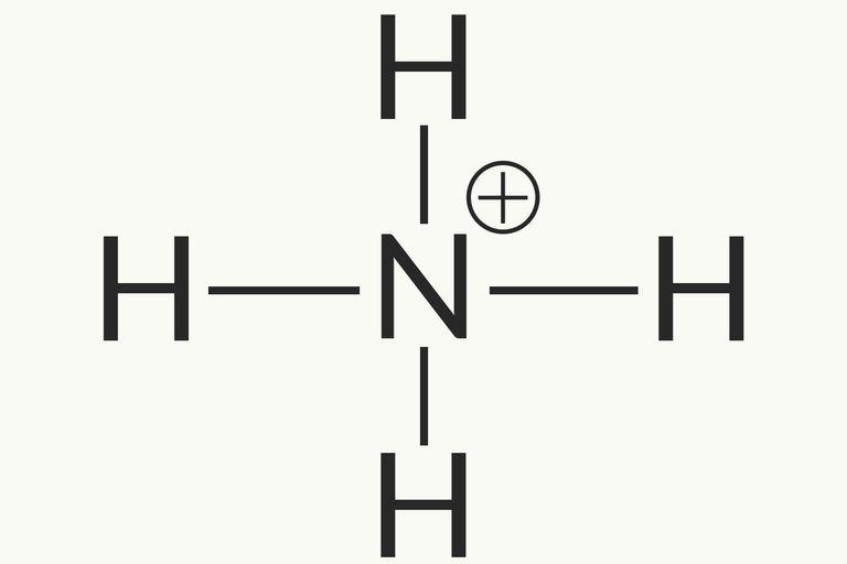 List of common polyatomic ions urtaz Choice Image