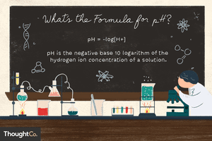 Definition and formula for pH