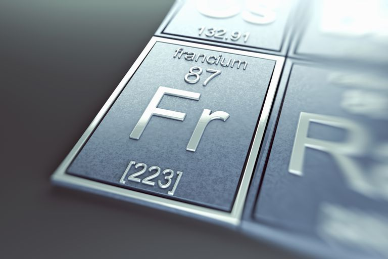 Francium tile on the periodic table.