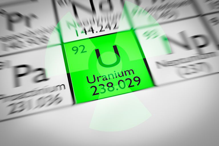 Uranium on periodic table