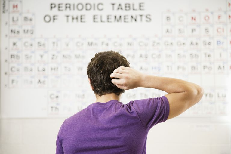 I got You Need More Periodic Table Practice. Practice Using the Periodic Table to Find Element Facts