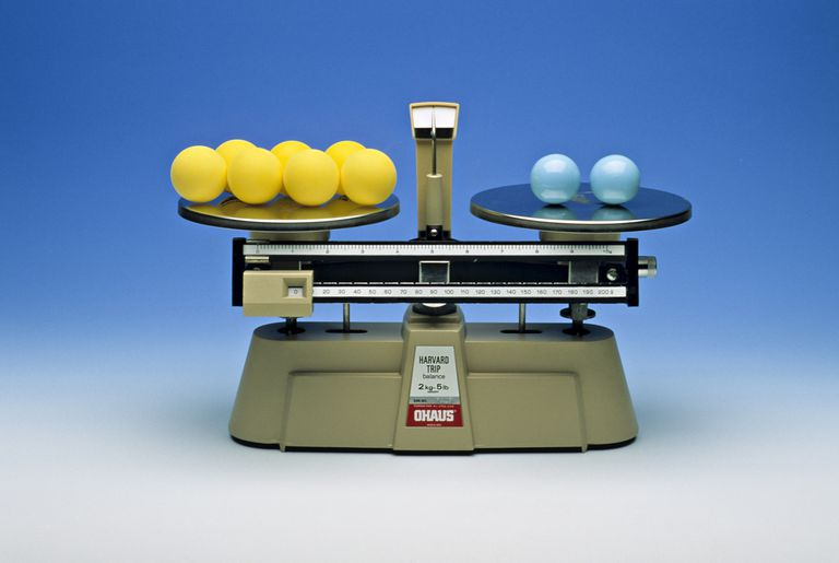 A scale with yellow balls on one side and blue on the other
