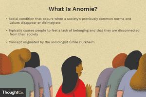 Anomie definition