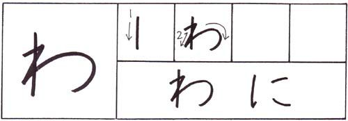 how to write the hiragana character  u0026quot wa u0026quot
