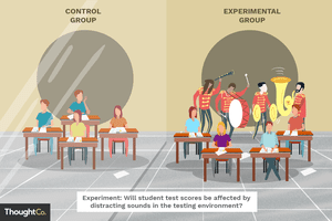 Illustrated depiction of a control group vs. an experimental group