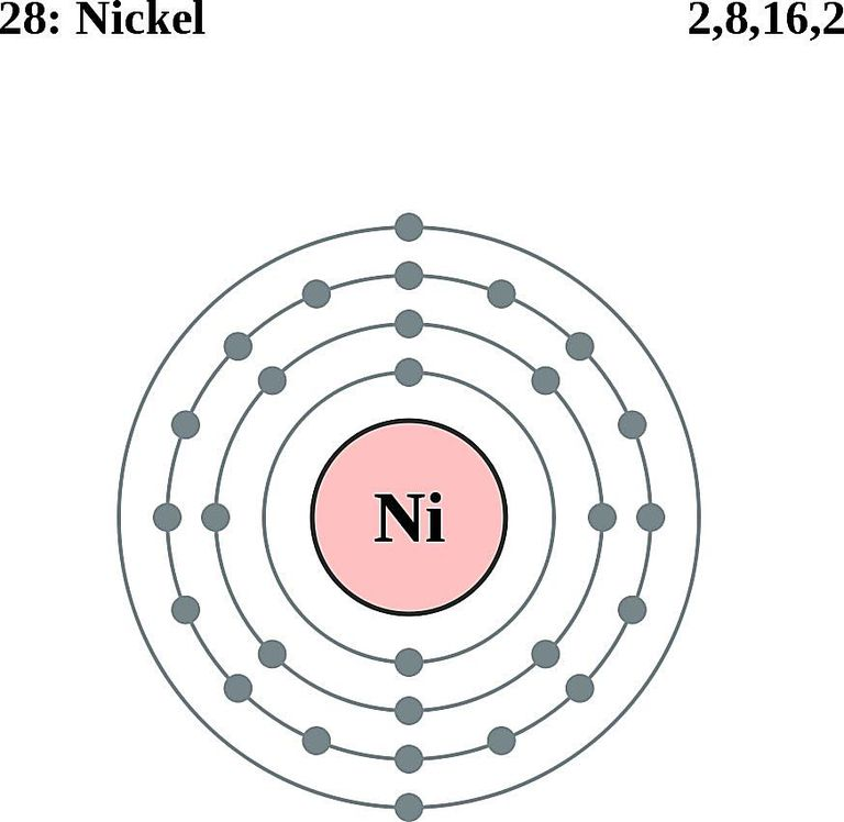 this diagram of a nickel atom shows the electron shell