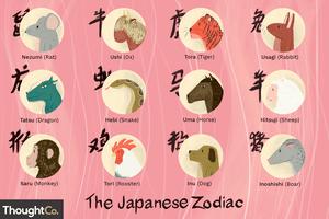 The twelve signs of the Japanese zodiac: Nezumi (Rat), Ushi (Ox), Tora (Tiger), Usagi (Rabbit), Tatsu (Dragon), Hebi (Snake), Uma (Horse), Hitsuji (Sheep), Saru (Monkey), Tori (Rooster), Inu (Dog), and Inoshishi (Boar)