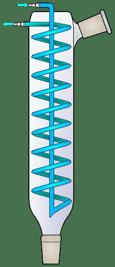 A Freidrich condenser or Freidrich condenser is a spiralled finger condenser.