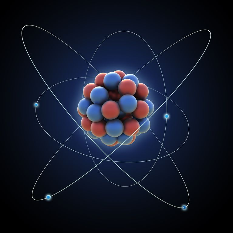 The Most Basic Unit Of Matter The Atom