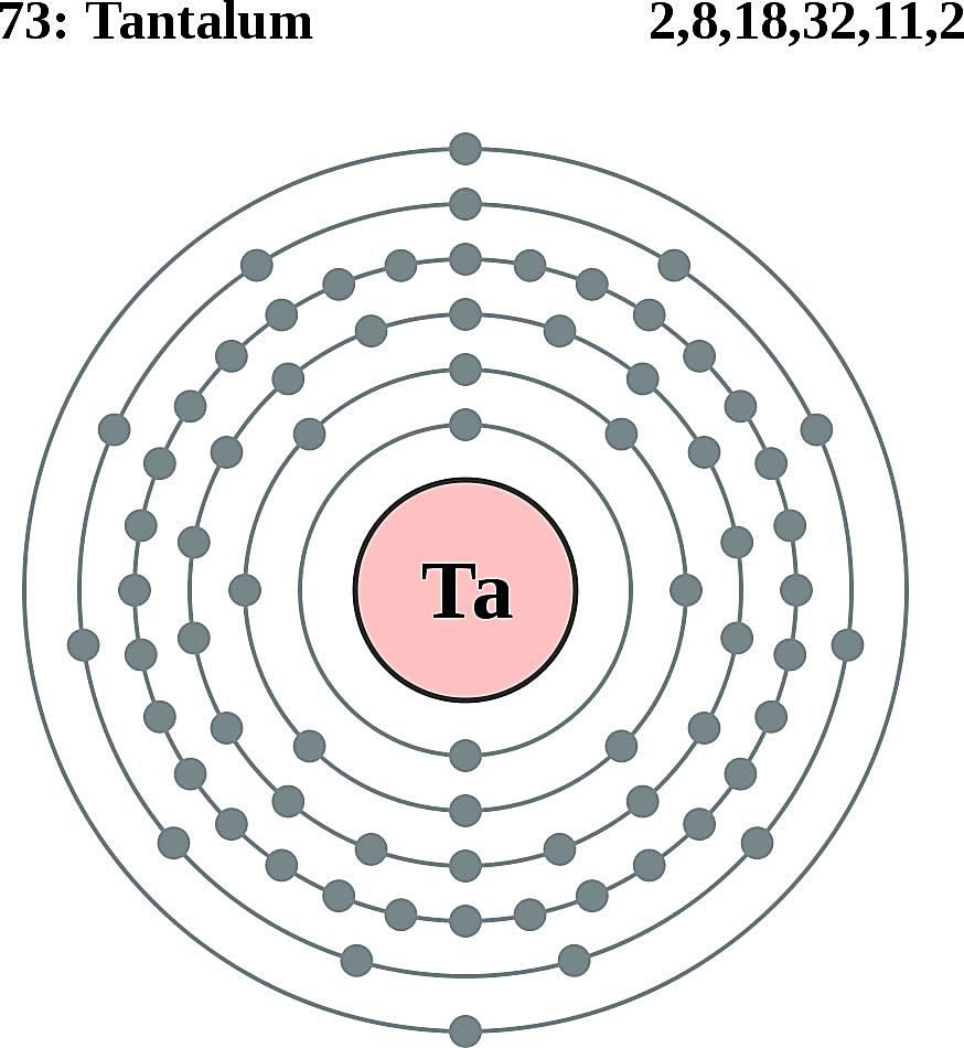 This diagram of a tantalum atom shows the electron shell.