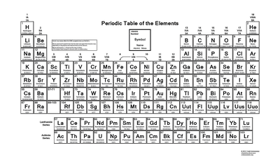 Color periodic table of the elements with charges periodic table of atomic masses urtaz Images