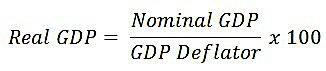 Formula for GDP
