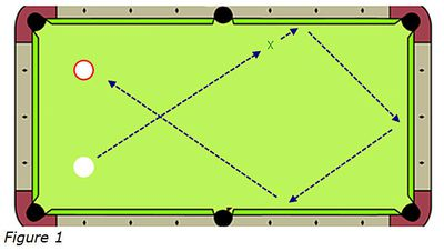 A Kick Shot In Pool And How To Shoot It - Kickball pool table