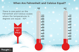 When are Fahrenheit and Celsius equal