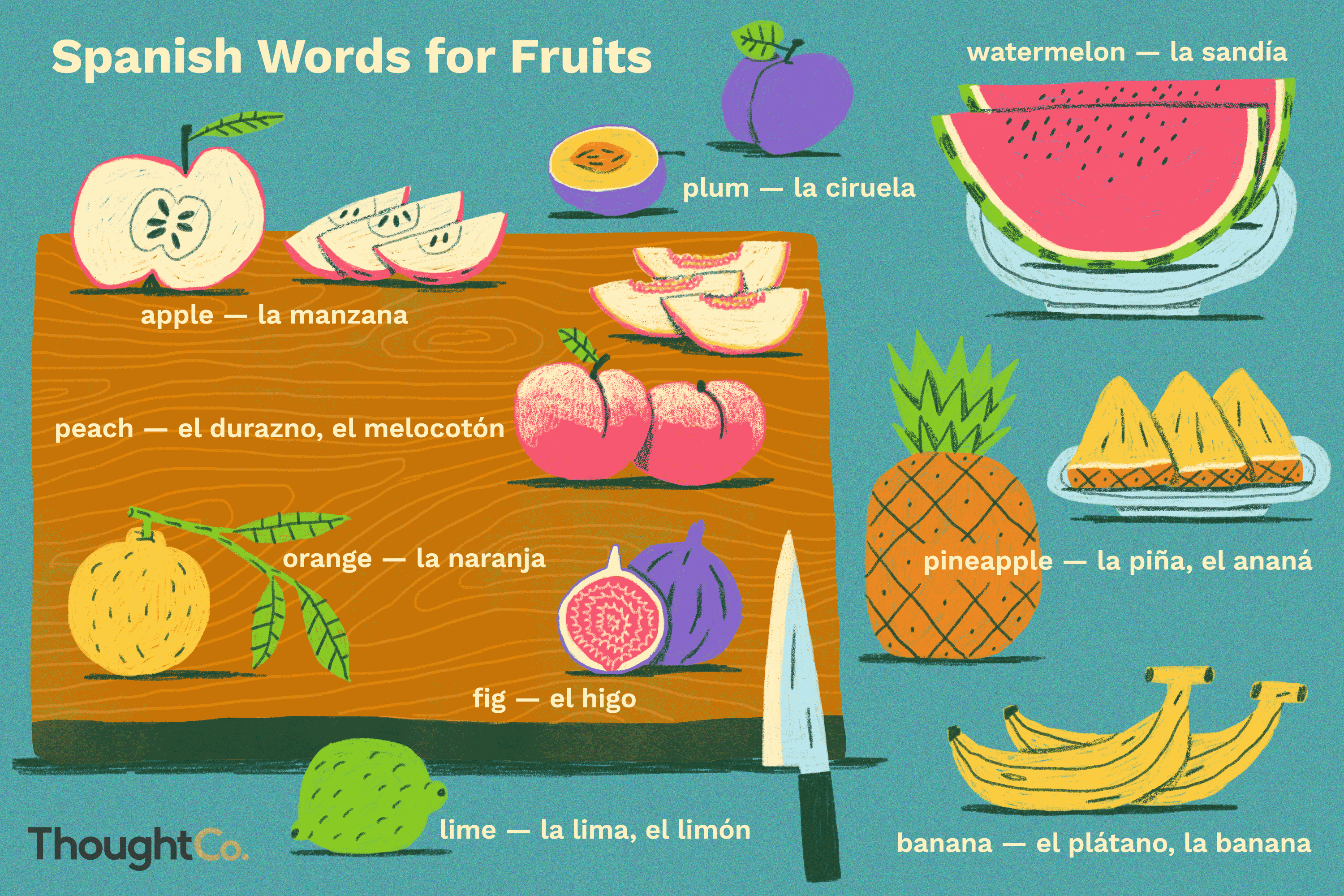 53 Spanish Names for Fruits