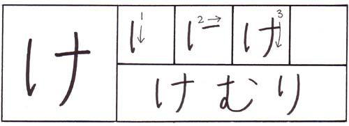 how to write the hiragana ke character