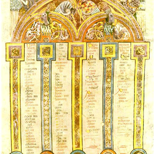 Directory to passages in multiple Gospels