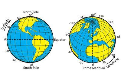 Important Lines of Latitude and Longitude