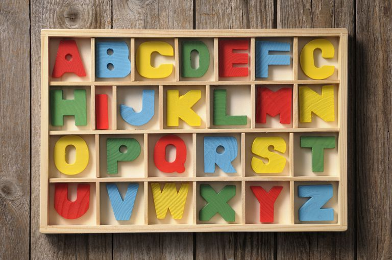 Blocks of letters in the English alphabet