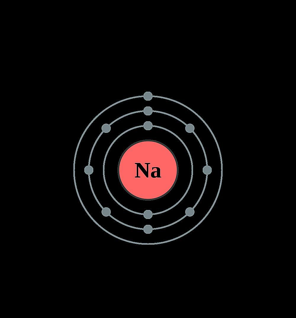This diagram shows the electron shell configuration for the sodium atom.