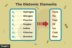 An illustration of the mnemonic device 'have no fear of ice cold beer' used to memorize the diatomic elements