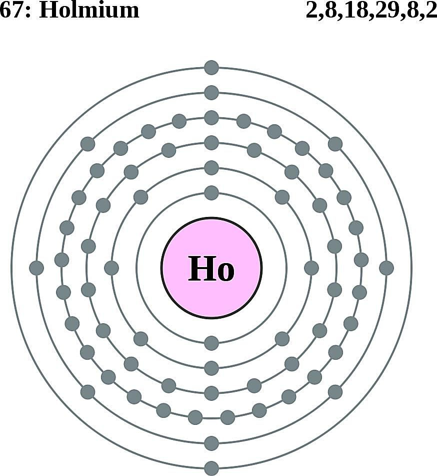 This diagram of a holmium atom shows the electron shell.