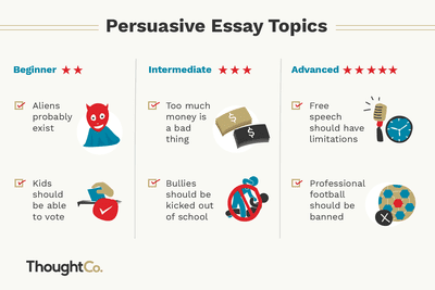 Topics on persuasive essays