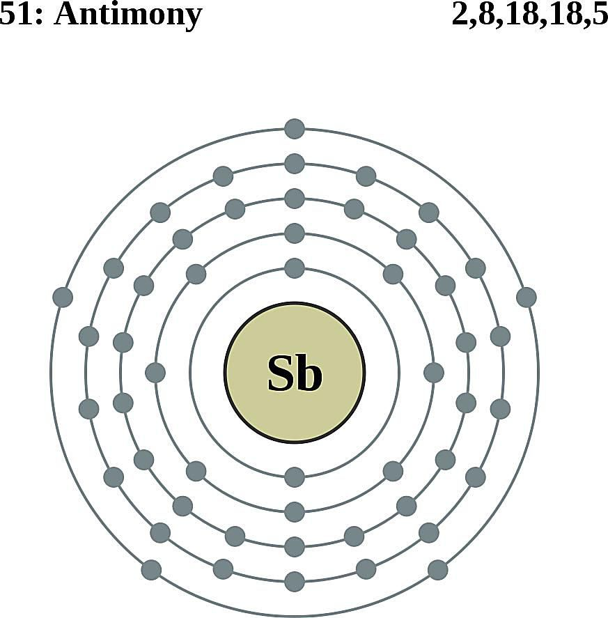 This diagram of an antimony atom shows the electron shell.