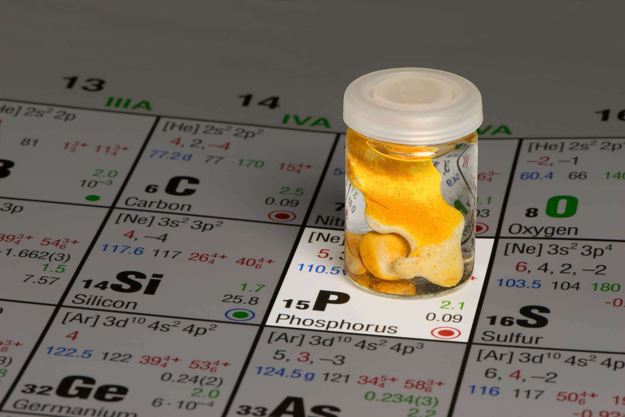 phosphorus on periodic table of elements