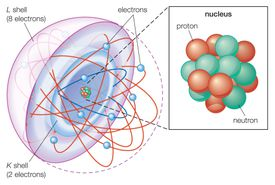 The three parts of an atom are protons and neutrons, which form the nucleus, and electrons, which orbit the nucleus.