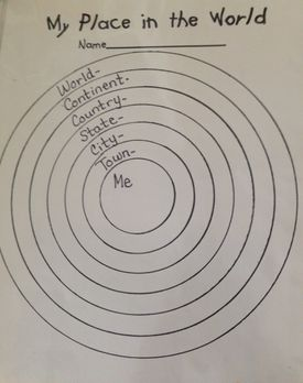 Have students fill this worksheet out before completing the me on the map activity.