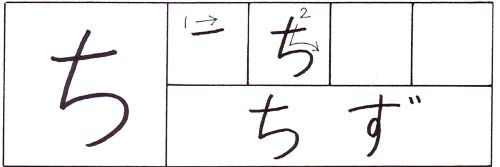 how to write the hiragana chi character