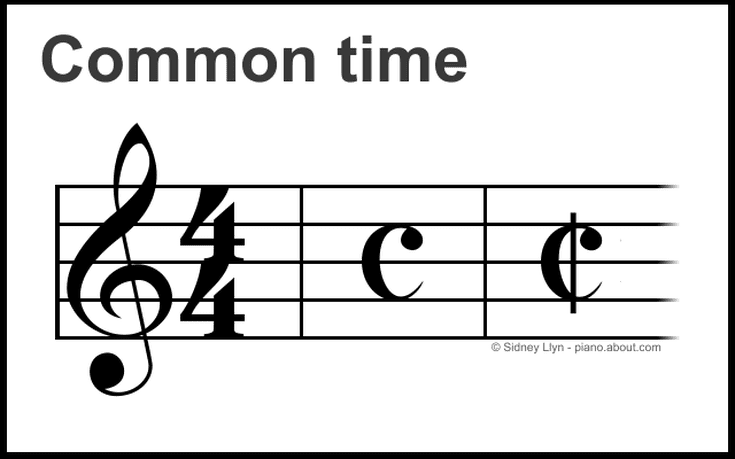Common Time In Music Notation