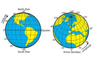 Dual images of Earth on a white background with latitude and longitude lines marked.