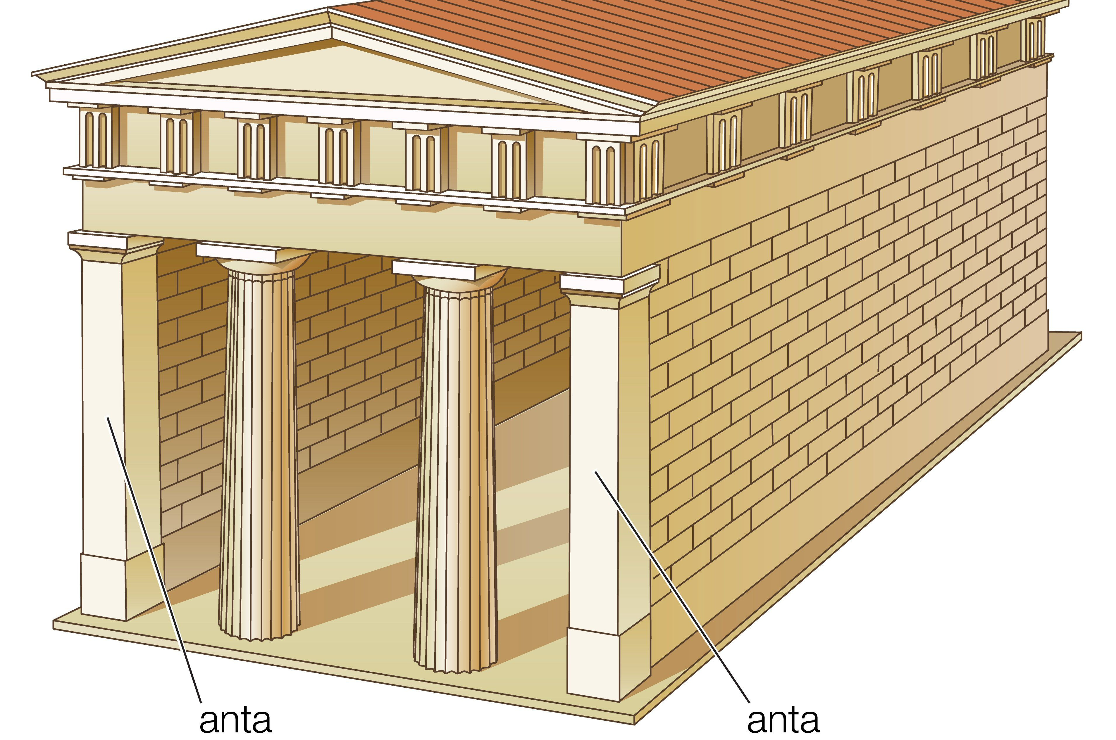 illustration of rectangular Roman temple, red roof, two columns between two antae on the corners